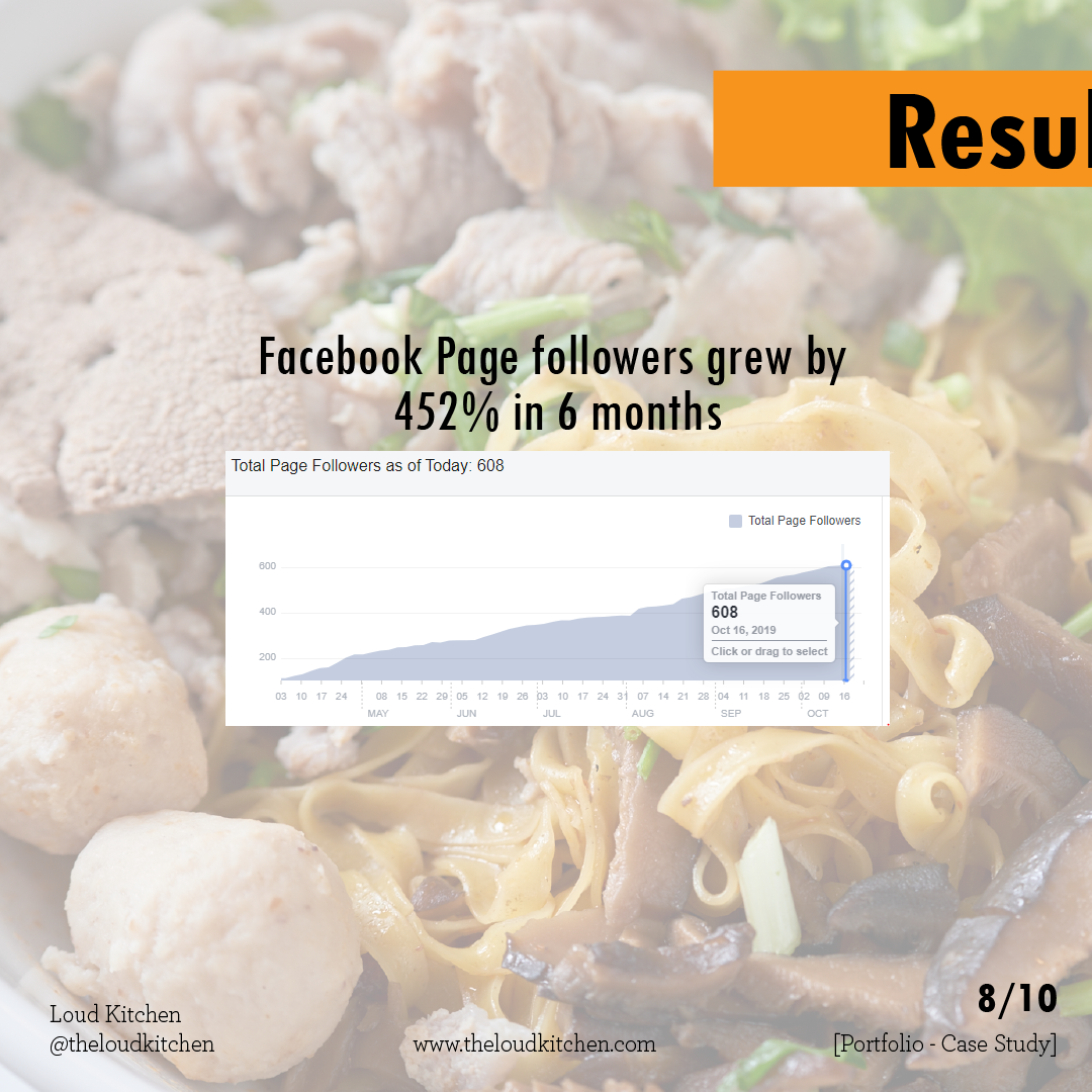 Heritage Food Street 8 results 1