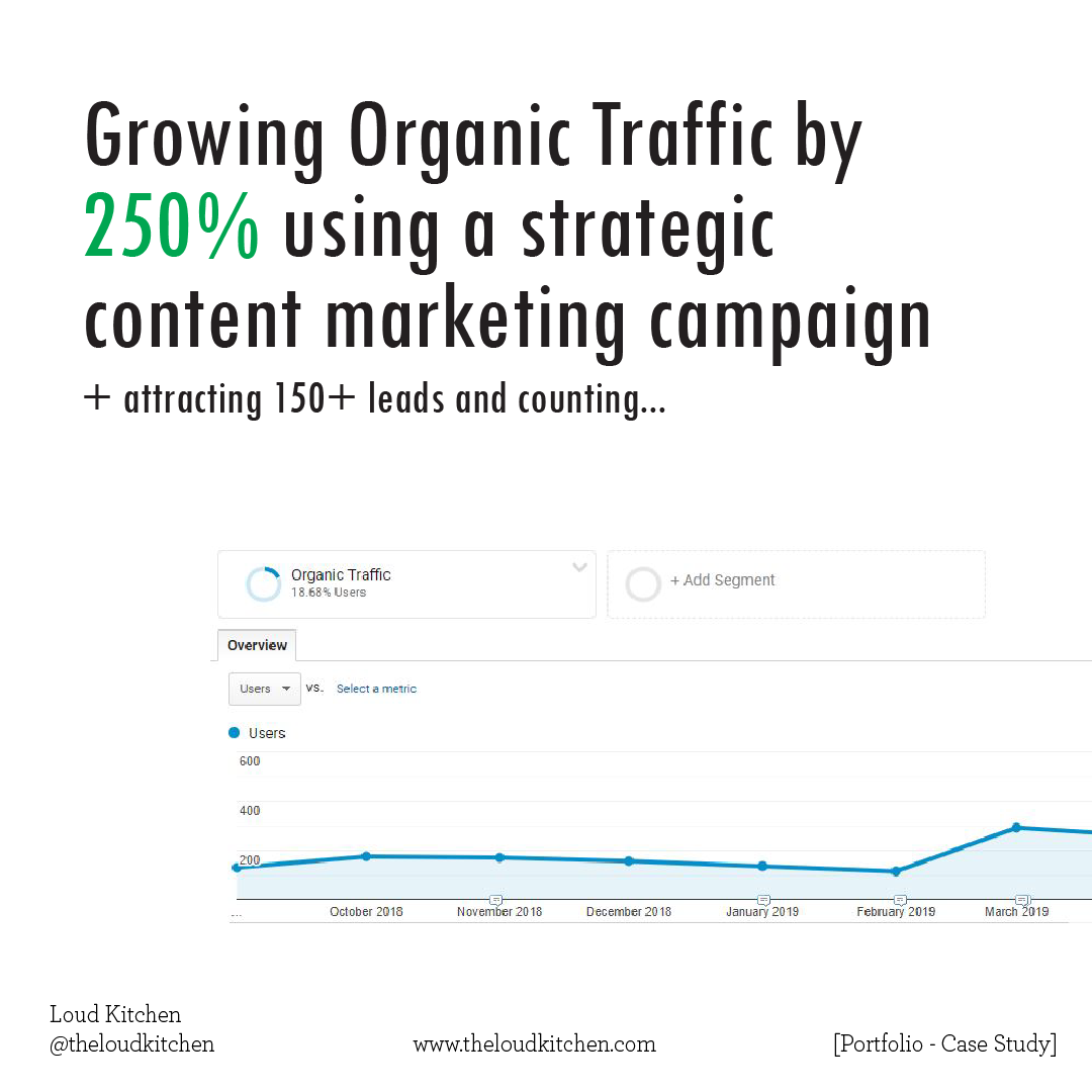 PPAS Summary Deck 1 growing organic traffic by 250%